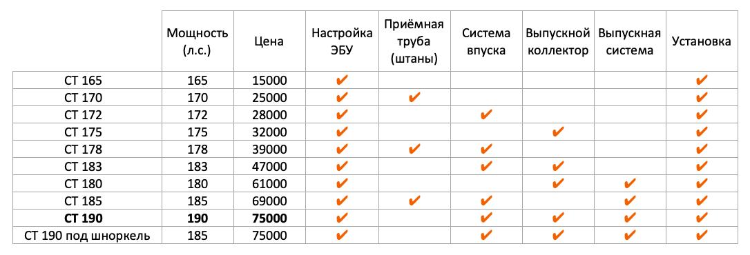 UAZ 149,6